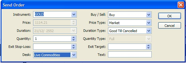 How to Start Gold Trading in marketiva